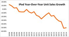 How Apple, Inc. Will Get to $210 Billion in Revenue (AAPL)