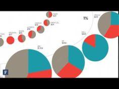The Big Data Industry Atlas