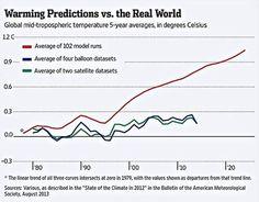 essay on global warming pdf