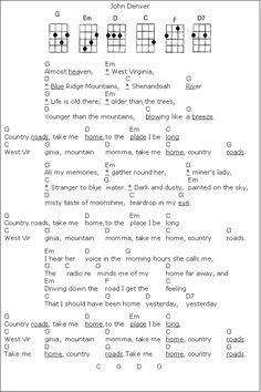 Country Roads - John Denver - Ukelele chords