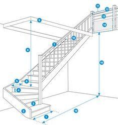 Epingle Par Lako Jean Sur Escalier Circulaire En 2020 Escalier Circulaire Plans De Maison De Famille Escalier