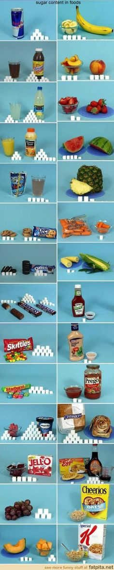 Visual demonstration of the sugar content in foods