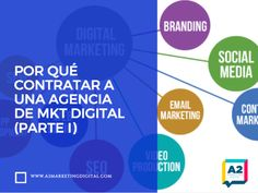 En esta serie de posts hablamos de la conveniencia y la necesidad para las empresas y negocios de contratar a una agencia de marketing digital.