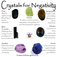 Crystals for Negativity