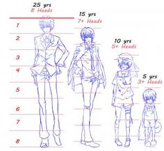 A great reference on height with age for how to sketch an anime boy.