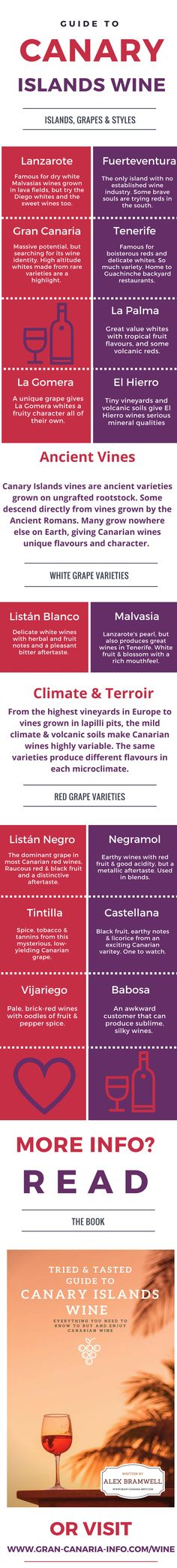 Infographic with detailed information about the wine and grapes of the Canary Islands including Tenerife, Lanzarote, Gran Canaria, La Gomera, La Palma & El Hierro. See link for the book about Canary Islands wine.