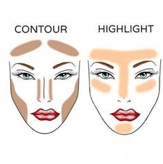 Useful when I actually start to contour and highlight! -
