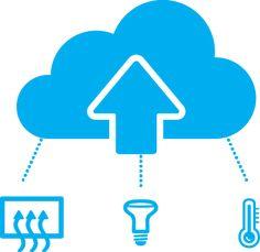 ISO 500001 Enerji Yönetim Sistemi'nin Faydaları Nelerdir - http://www.bekdanismanlik.com.tr/iso-50001-enerji-yonetim-sisteminin-faydalari-nelerdir/
