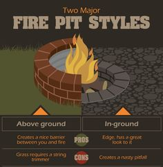 Comparing and contrasting fire pit styles.