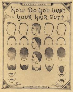 1890 Antique Barber Shop Haircut Beard Mustache Chart Poster Sign New Print 54