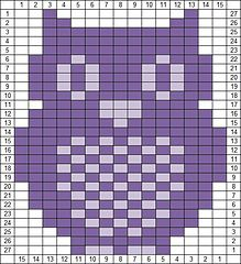 Ravelry: Owl Knitting Chart pattern by Agnes Barton charts patterns Ow… – Socken Stricken Owl Knitting Pattern, Knitting Charts, Knitting Stitches, Beading Patterns, Baby Knitting, Cross Stitch Patterns, Knitting Patterns, Crochet Patterns, Free Knitting