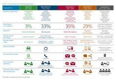 Multi-Generation Workforce | Employee Benefits | Barclays