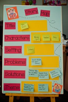 By using sticky notes, you can have the poster permanently… Great story map idea. By using sticky notes, you can have the poster permanently displayed, using it all school year long for every book you read. Year 1 Classroom, 2nd Grade Classroom, Classroom Decor, Primary Classroom Displays, Ks2 Classroom, Future Classroom, 2nd Grade Ela, First Grade Reading, Grade 2