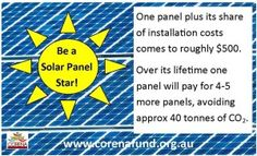 How CORENA's citizen/community-based funding works: each solar panel helps fund the next