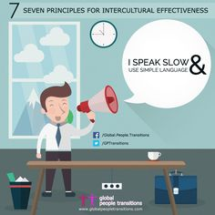 7 Principles of intercultural effectiveness Archives - Global People Transitions GmbH