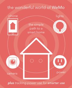 WeMo is a family of simple, ingenious products that make life easier, simpler, better. WeMo uses your Wi-Fi network and mobile internet to control your home electronics right from your smartphone Home Electronics, Energy Consumption, Smart Home, Wonders Of The World, Infographics, Wi Fi, Internet, Lights, Phone