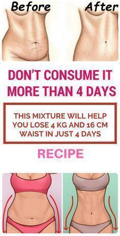 Nowadays, probably the most popular topic among all women in the world is how to lose weight fast and stay in shape. There are millions of diet plans and weight loss methods online and they all pro…