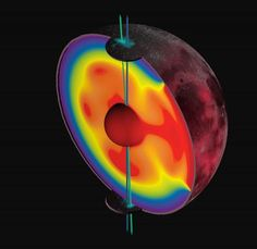 Moon's tilt has changed over time 3/29/16 Did the 'man in the moon' look different from ancient Earth? Yes, moon's axis had moved by approximately five degrees