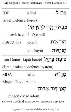 Caleb Dog Hebrew Name Of God