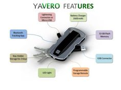 Yavero 8 in 1 keyholder,battery charger,...Kickstarter