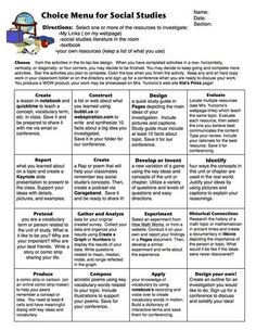 Yurconic, Catherine / Differentiation in Social Studies teachingsocialstudies Yurconic, Catherine / Differentiation in Social Studies 777715429387505826 7th Grade Social Studies, Social Studies Projects, Social Studies Classroom, Social Studies Activities, History Classroom, Teaching Social Studies, Teaching History, Teaching Science, Social Science