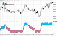 Download Forex Trading System, Projects To Try, Chart, Pictures, Photos, Grimm