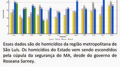 EDGAR RIBEIRO: DE DUAS, UMA: ou o governador Flávio Dino declara ...