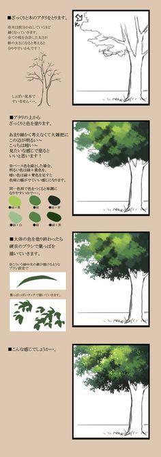 """Résultat de recherche d'images pour """"forêt manga tuto"""""""