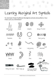 A story about an Aboriginal Elder sharing cultural and historical knowledge with her grandchildren, and discovering comparisons with modern and traditional Australian societies. Aboriginal Art Symbols, Aboriginal Art For Kids, Aboriginal Education, Aboriginal Dot Painting, Australia Day Craft Preschool, Indigenous Art, Indigenous Games, Naidoc Week, Kids Art Class