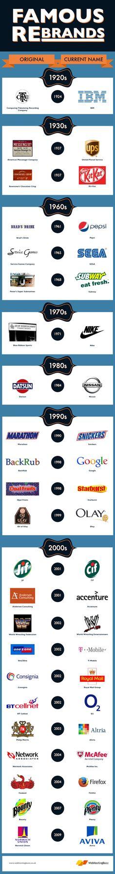 Il restyling del logo è quasi sempre una pratica indispensabile.
