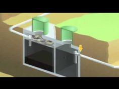 Fosas Sépticas Limpieza,Precio, Instalacion y tratamiento de aguas residuales, pozo septico y donde conseguir fosas sépticas prefabricadas