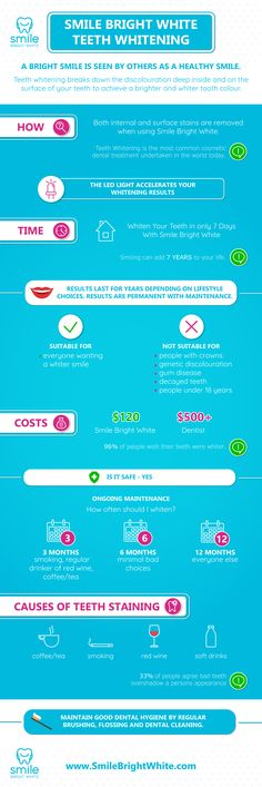 Educational Infographic about the Smile Bright White Teeth Whitening system with market industry facts. Best Teeth Whitening Kit, Teeth Whitening System, Smile Teeth, White Smile, Infographic, At Least, Bright, Facts, Beauty