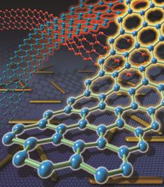 An image of inorganic nanowires self-assembled on #graphene and graphene nanoribbons fabricated using those nanowires