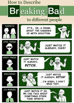 How to describe Breaking Bad to different people