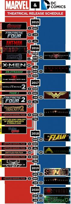 Marvel/DC planned movie releases. But really DC
