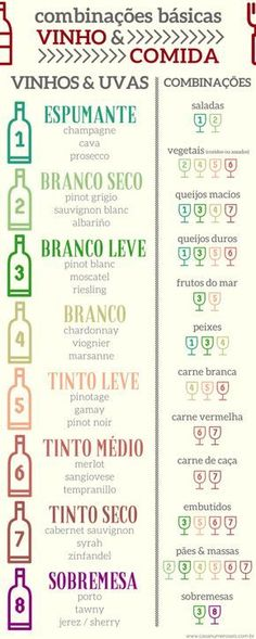 Brandy and Wine. Are You A Wine Newbie? Wine is one of the most ancient beverages, and it has likely stayed around so long because of the wonderful taste. If you don't like wine, it might be you Sauvignon Blanc, Wine Recipes, Cooking Recipes, In Vino Veritas, Wine Cheese, Wine And Beer, Wine Drinks, Bartender, Cooking Time
