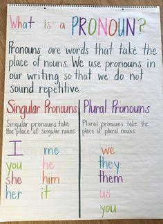 Pronoun anchor chart- singular and plural – Education & Career Teaching Pronouns, Pronoun Activities, Nouns And Pronouns, Teaching Grammar, Teaching Writing, Student Teaching, Teaching Tips, Grammar Skills, Kindergarten Writing