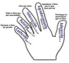 la oracion - Buscar con Google Catholic Religious Education, Catholic Catechism, Five Finger Prayer, Bible Quotes, Bible Verses, Christian Posters, Bible Study For Kids, Smart Quotes, God Prayer