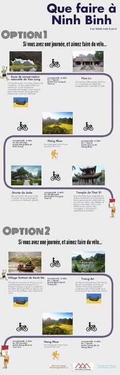 Que faire à Ninh Binh