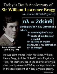 Sir William Lawrence Bragg Law of X-Ray Diffraction. Theoretical Physics, Physics And Mathematics, Quantum Physics, Algebra, Calculus, Physics Notes, Math Notes, Teaching Science, Science Education