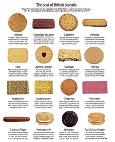 The best of British Biscuits # british Baking British Desserts, British Baking Show Recipes, British Sweets, Scottish Recipes, Great British Bake Off, Best Of British, British Tea Time, British Party, British Country
