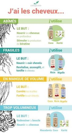 Damaged, fragile, lacking in volume or too voluminous hair: which oil . Beauty Care, Diy Beauty, Beauty Skin, Beauty Hacks, Beauty Tips, Voluminous Hair, Frizzy Hair, Beauty Recipe, Natural Cosmetics