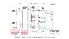 Figura 79 - Sistema eletrico de ignicao dos propulsores do primeiro estagio adaptada com o aterramento verde que faltou e os erros cometidos indicados em vermelho com os resistores de 100K conforme (MANHA, 2009)