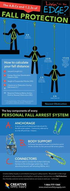 The ABCs and 123s of Fall Protection                                                                                                                                                                                 More