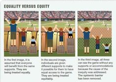 Usually only seen with the first 2 images. With the final panel it's so much better. Removing the cause of the inequality in the first place is the best solution.