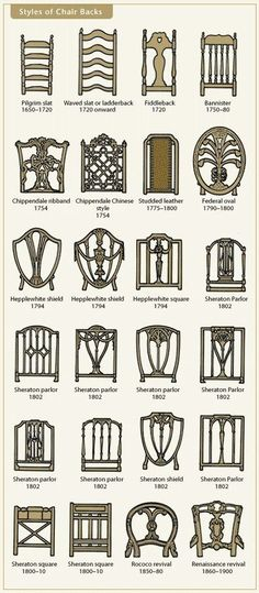 Decor Tip: Chair Back Styles Styles of chair backs interior decor tip. Spot the period and style of a chair by the unique style of it's back!Styles of chair backs interior decor tip. Spot the period and style of a chair by the unique style of it's back! Plywood Furniture, Painted Furniture, Diy Furniture, Furniture Design, Kitchen Furniture, Modern Furniture, Rustic Furniture, Painted Chairs, Furniture Chairs