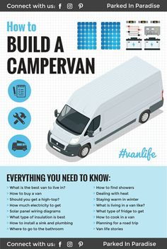 Van Life Guide: How to Build a DIY Camper Van Conversion - The Most Complete A .,Van Life Guide: How to Build a DIY Camper Van Conversion - The Most Complete Article on Building a RV! This step-by-step process leads Camping Car Van, Camping Diy, Camping Ideas, Camping Jokes, Camping Coffee, Camping Hammock, Camping Chairs, Van Life, Kombi Food Truck