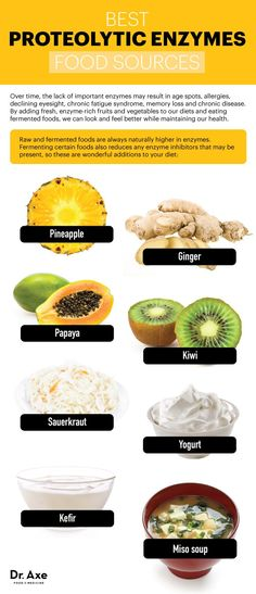 Fight Cancer and Other Health Issues With These Proteolytic Enzymes Rich Foods By Dr. Axe | Holistic | Natural Remedies | Holistic