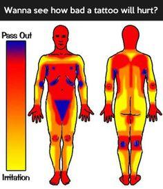 Tattoo pain tolerance. Idk, mine never hurt this bad. I have them everywhere.