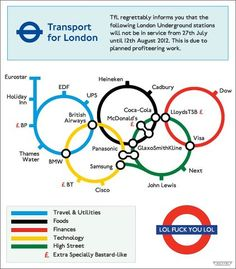 London 2012's sponsors mapped on a Tube map